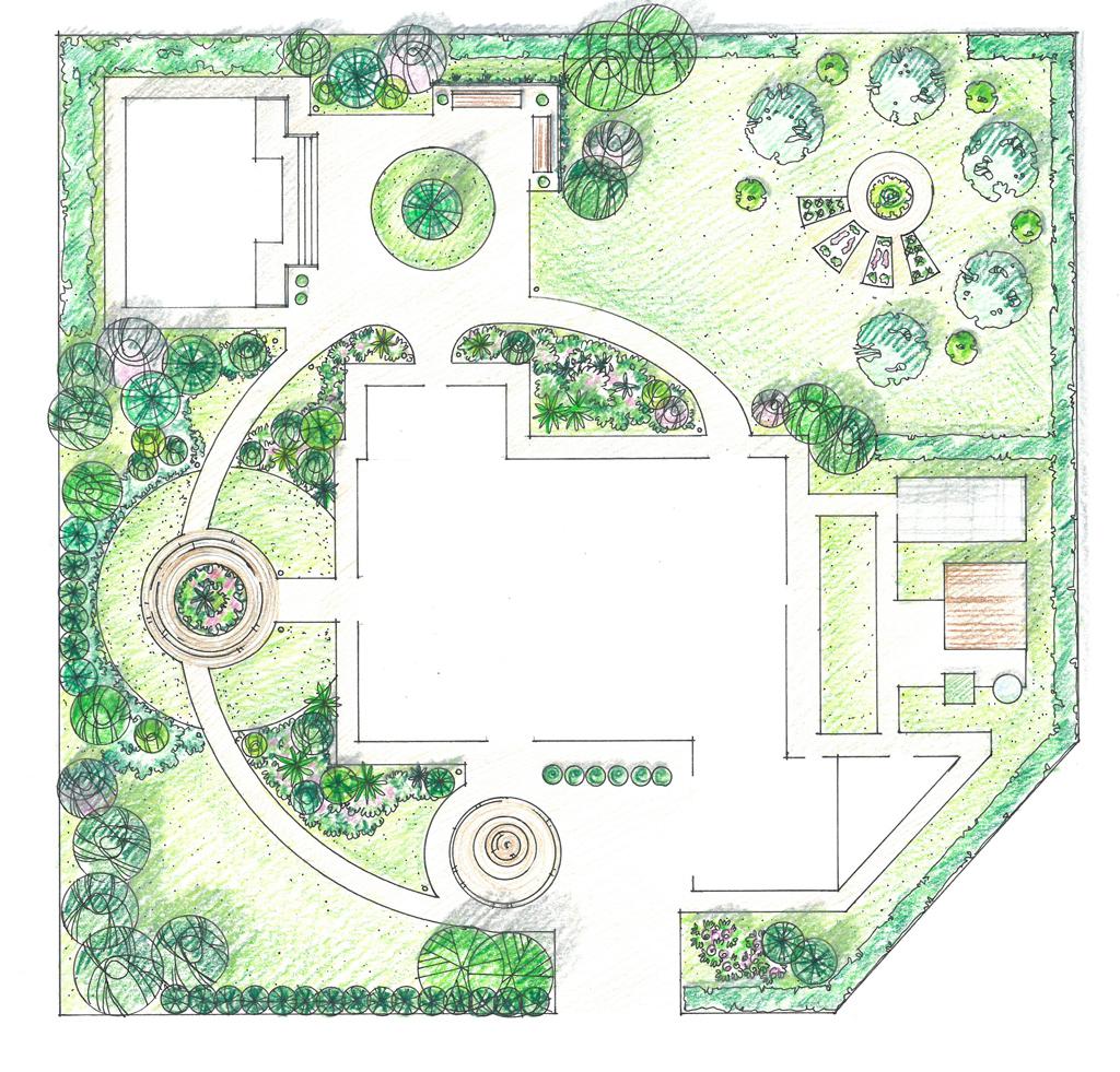 Ландшафтный дизайн: Ландшафтное проектирование