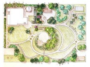 """Дизайн участка - Студия ландшафтного дизайна """"Строй-Газон"""""""