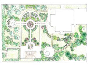 Дизайн участка - Ландшафтный дизайн в Москве